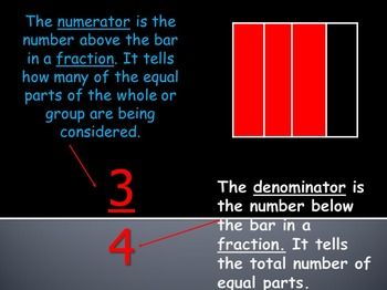 Let's Learn About Fractions! (Powerpoint)