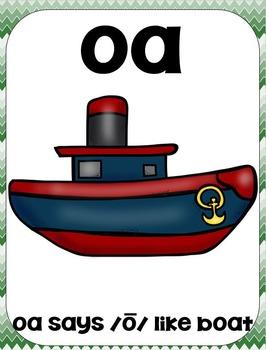 Let's Learn Long O ( oa, oe, and ow phonics unit)