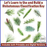 Dichotomous Classification Key Activity