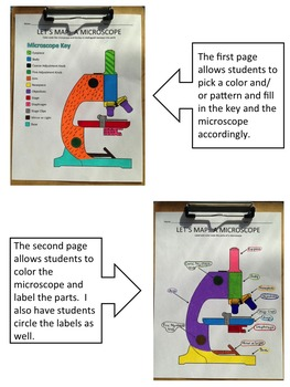 Let's Map: A Microscope