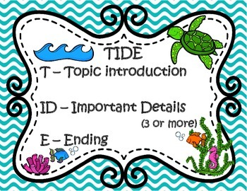 "Let's ""Sea"" Some Great Writing!  Ocean Themed Writing Strategy Posters"