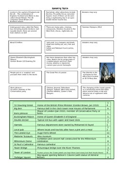 ESL Let's Talk About London - EFL Conversation Worksheet