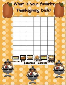 Let's Talk Turkey! A Fun Thanksgiving themed Math and ELA Unit