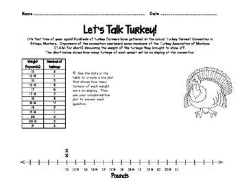 Let's Talk Turkey - Construct a Line Plot (Thanksgiving/holiday)