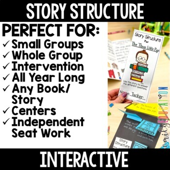 Story Structure: Activities for Teaching Story Structure/ Story Elements