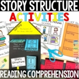 Story Structure Distance Learning Activities Story Elements