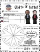 Let's Vote! {Classroom Election Kit}