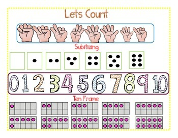Let's count number guide