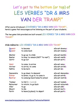 Let's get to the bottom (or top) of LES VERBES DR & MRS VAN DER TRAMP! (French)