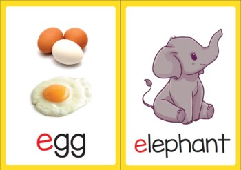 Vocabulary Flashcards: Letter A B C D E