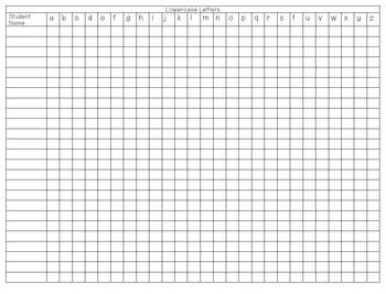 Letter Assessment Graph
