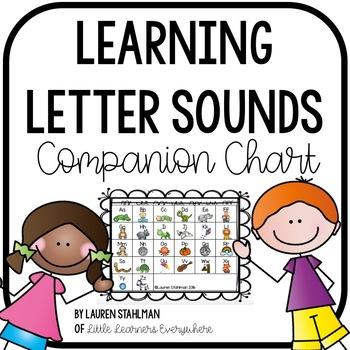 "Letter Charts for Jack Hartmann's ""Learning Letter Sounds"""