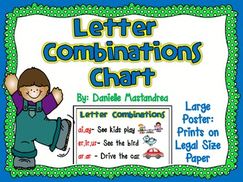 Letter Combinations Chart {Large Poster- Prints on Legal S