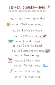 Letter Combinations Poster