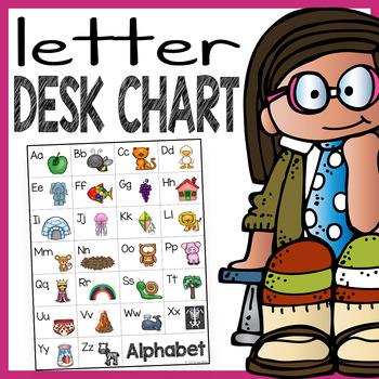Letter Desk Chart