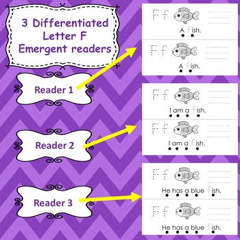 Letter F activities (emergent readers, word work worksheets, centers)