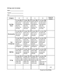 Letter Formation Rubric