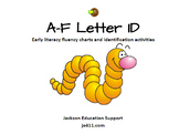 Letter ID (A through F) - Discrimination activities and fl