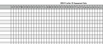 Letter ID Assessment Checklist