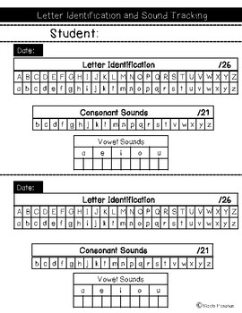 Letter ID and Sound Data Tracking Sheets
