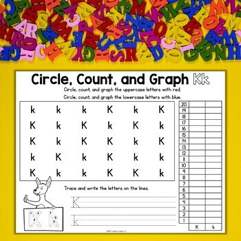 Letter Identification Printables - Circle, Count, and Graph the Alphabet