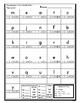 Letter Identification & Sound Assessment