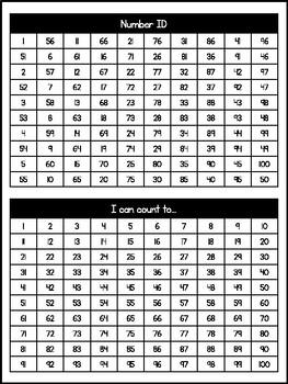 Kindergarten Assessment: Letters, Letter Sounds, Counting, Number Identification