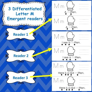 Letter M activities (emergent readers, word work worksheets, centers)