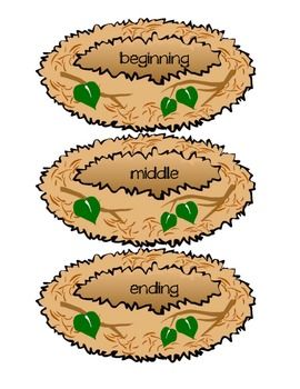 Letter N Activity (Beginning, Middle, and End)