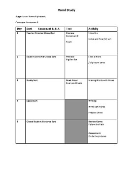 """Letter-Name Alphabetic Weekly Lesson Plan Outline *Words Their Way Aligned"""""""
