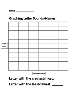 Letter Name/Letter Sound Graph