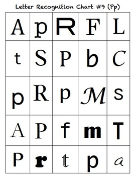 Letter Name and Sound Recognition Charts