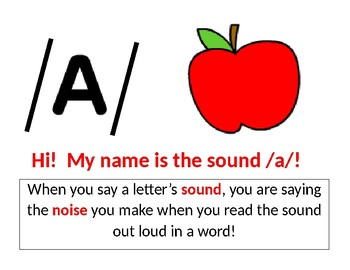 Letter Name vs. Letter Sound