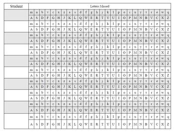 Letter Name/Sound Assessment
