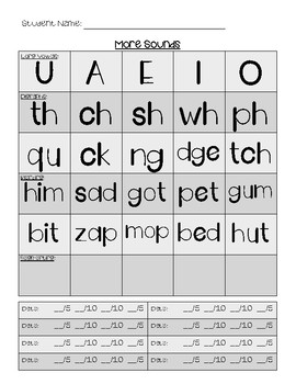 Letter Names and Sounds Data Binder Assessments