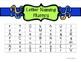 Letter Naming Fluency Charts