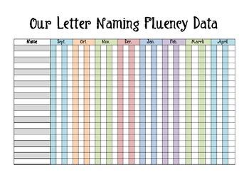 Letter Naming Fluency Data Organizer