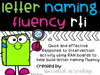 Letter Naming Fluency RtI with RAN Boards