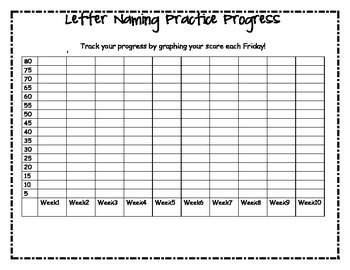 Letter Naming Homework-10 Week Practice and Growth Set