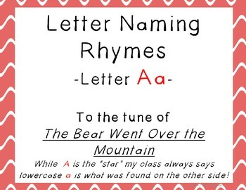 Letter Naming Rhymes A to M