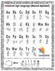 Letter 'P' Sign Language Concept Cards