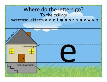 Letter PLacement Guide