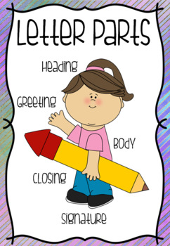 Letter Parts Poster for Letter Writing