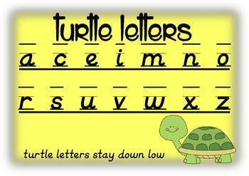 Letter Placement Posters Set 2