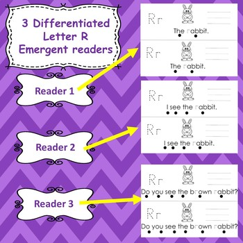 Letter R activities (emergent readers, word work worksheets, centers)