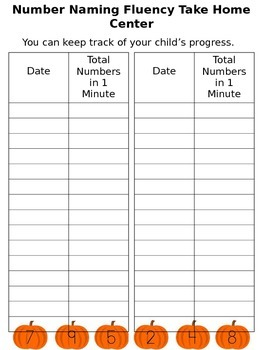 Letter Recogition and Number Recognition Parent Practice