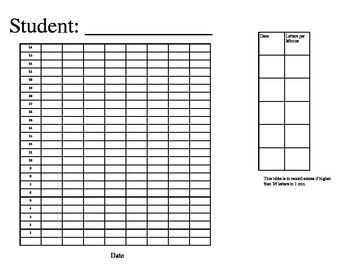 Letter Recognition Assessment
