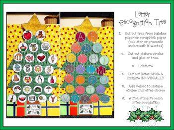 Letter Recognition Tree