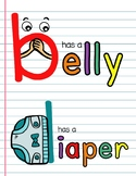 Letter Reversal: b and d (Belly, Diaper)