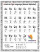 Letter 'S' Sign Language Concept Cards